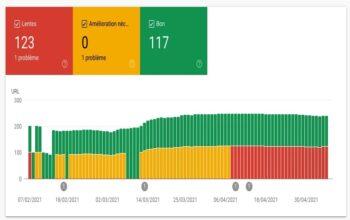 Core Web Vitals, les indicateurs de Google pour mesurer les performances de votre site Web